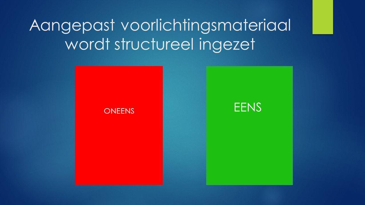 Aangepast voorlichtingsmateriaal wordt structureel ingezet ONEENS EENS