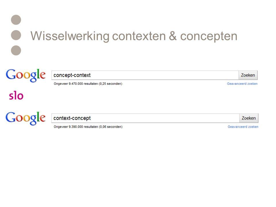Wisselwerking contexten & concepten