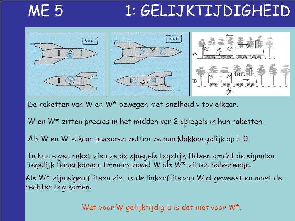 ME 5 1: GELIJKTIJDIGHEID Als W en W' elkaar passeren zetten ze hun klokken gelijk op t=0. W en W* zitten precies in het midden van 2 spiegels in hun r