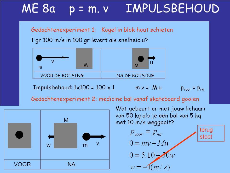 ME 8a p = m. v IMPULSBEHOUD m M M VOOR DE BOTSINGNA DE BOTSING v u Gedachtenexperiment 1: Kogel in blok hout schieten 1 gr 100 m/s in 100 gr levert al