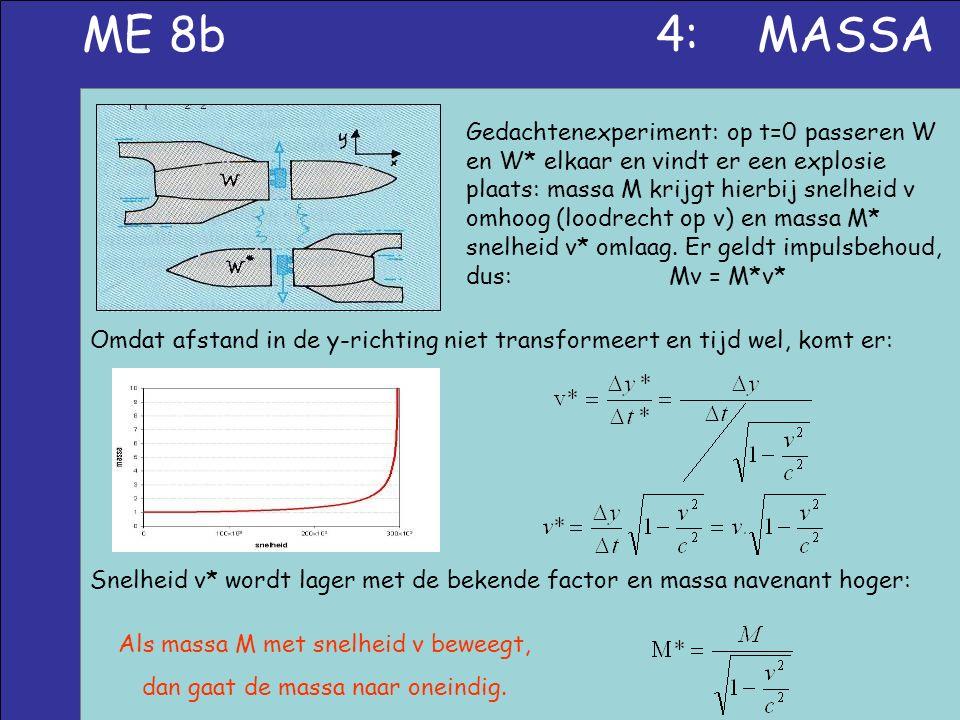 ME 8b 4: MASSA Gedachtenexperiment: op t=0 passeren W en W* elkaar en vindt er een explosie plaats: massa M krijgt hierbij snelheid v omhoog (loodrech