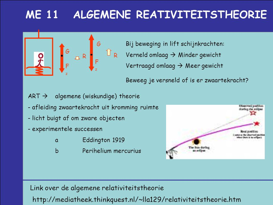 ME 11 ALGEMENE REATIVITEITSTHEORIE http://mediatheek.thinkquest.nl/~lla129/relativiteitstheorie.htm Link over de algemene relativiteitstheorie G FzFz