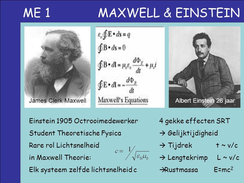 4 gekke effecten SRT  Gelijktijdigheid  Tijdrek t ~ v/c  Lengtekrimp L ~ v/c  Rustmassa E=mc 2 Einstein 1905 Octrooimedewerker Student Theoretisch