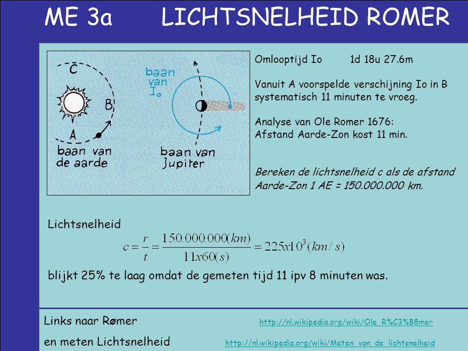 ME 3a LICHTSNELHEID ROMER Links naar R Ø mer http://nl.wikipedia.org/wiki/Ole_R%C3%B8mer http://nl.wikipedia.org/wiki/Ole_R%C3%B8mer en meten Lichtsne