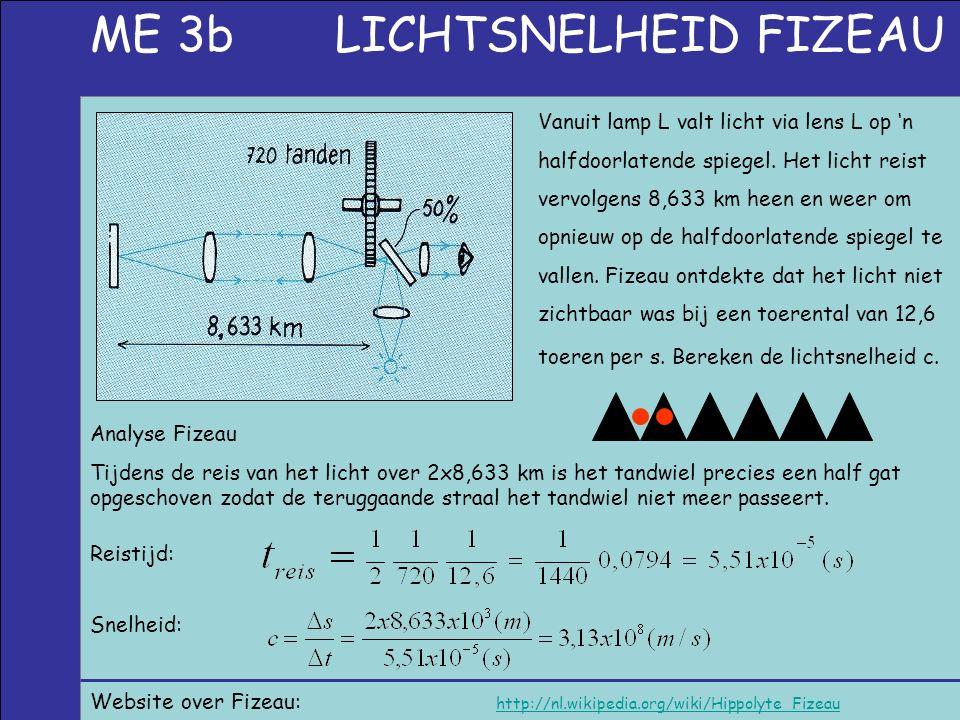 ME 3b LICHTSNELHEID FIZEAU Vanuit lamp L valt licht via lens L op 'n halfdoorlatende spiegel. Het licht reist vervolgens 8,633 km heen en weer om opni