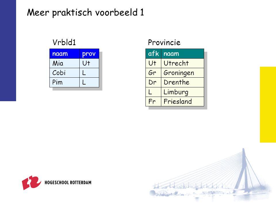 Meer praktisch voorbeeld 1 naamprov MiaUt CobiL PimL Vrbld1 Provincie afknaam UtUtrecht GrGroningen DrDrenthe LLimburg FrFriesland