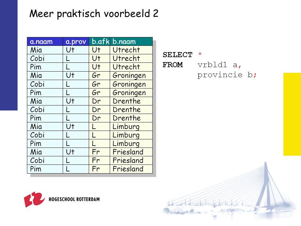 Meer praktisch voorbeeld 2 SELECT * FROM vrbld1 a, provincie b; a.naama.provb.afkb.naam MiaUt Utrecht CobiLUtUtrecht PimLUtUtrecht MiaUtGrGroningen CobiLGrGroningen PimLGrGroningen MiaUtDrDrenthe CobiLDrDrenthe PimLDrDrenthe MiaUtLLimburg CobiLLLimburg PimLLLimburg MiaUtFrFriesland CobiLFrFriesland PimLFrFriesland
