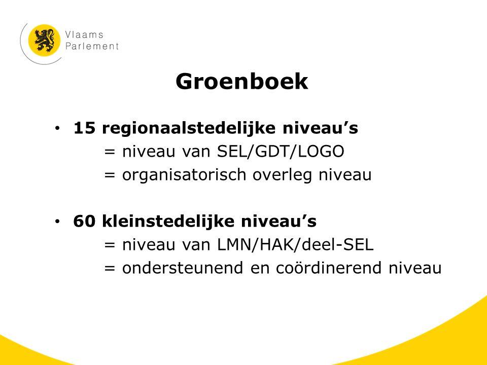 Groenboek 15 regionaalstedelijke niveau's = niveau van SEL/GDT/LOGO = organisatorisch overleg niveau 60 kleinstedelijke niveau's = niveau van LMN/HAK/