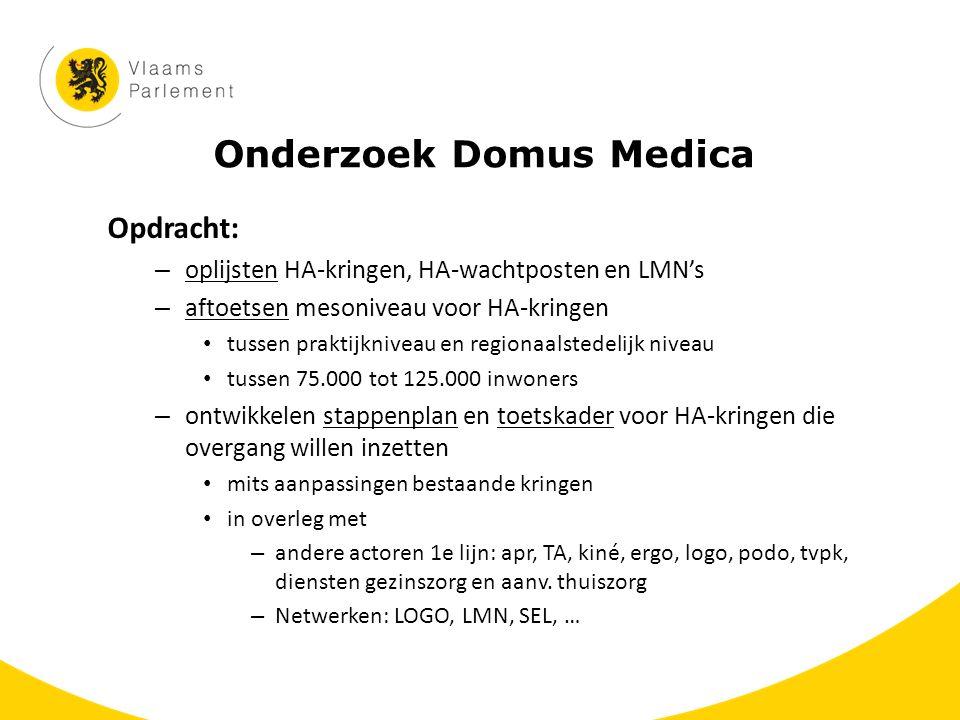 Onderzoek Domus Medica Opdracht: – oplijsten HA-kringen, HA-wachtposten en LMN's – aftoetsen mesoniveau voor HA-kringen tussen praktijkniveau en regio