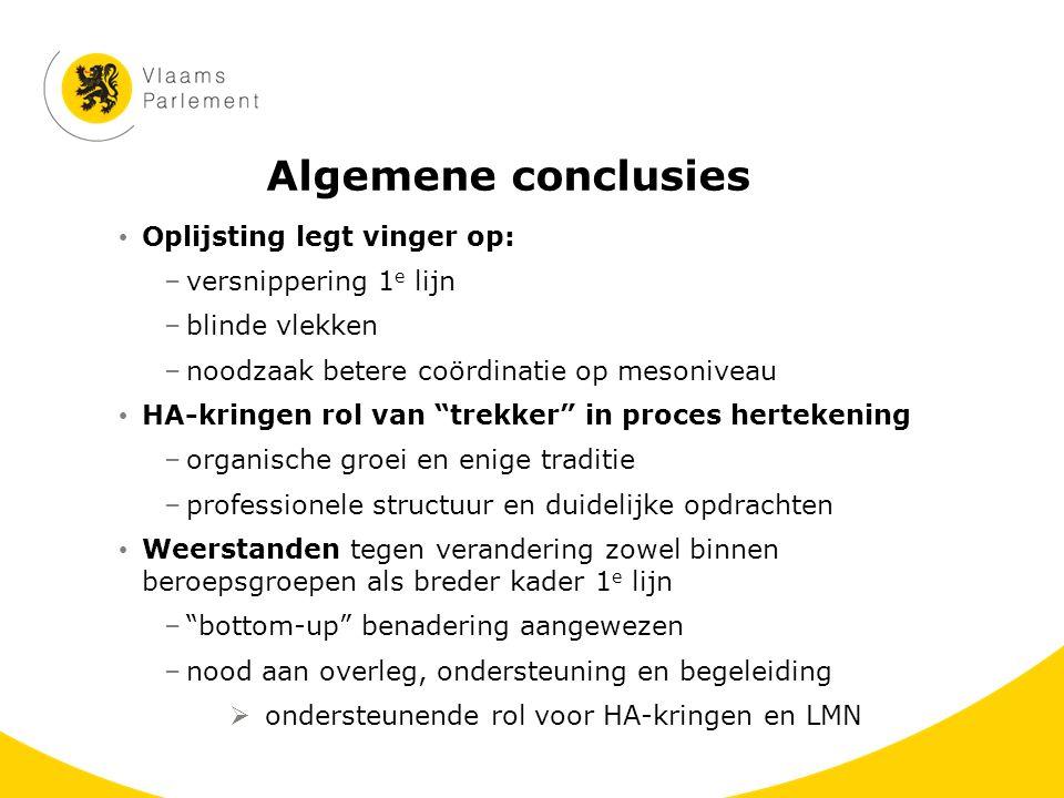 """Algemene conclusies Oplijsting legt vinger op: –versnippering 1 e lijn –blinde vlekken –noodzaak betere coördinatie op mesoniveau HA-kringen rol van """""""
