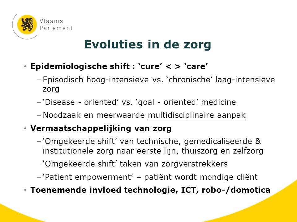 Evoluties in de zorg Epidemiologische shift : 'cure' 'care' –Episodisch hoog-intensieve vs. 'chronische' laag-intensieve zorg –'Disease - oriented' vs