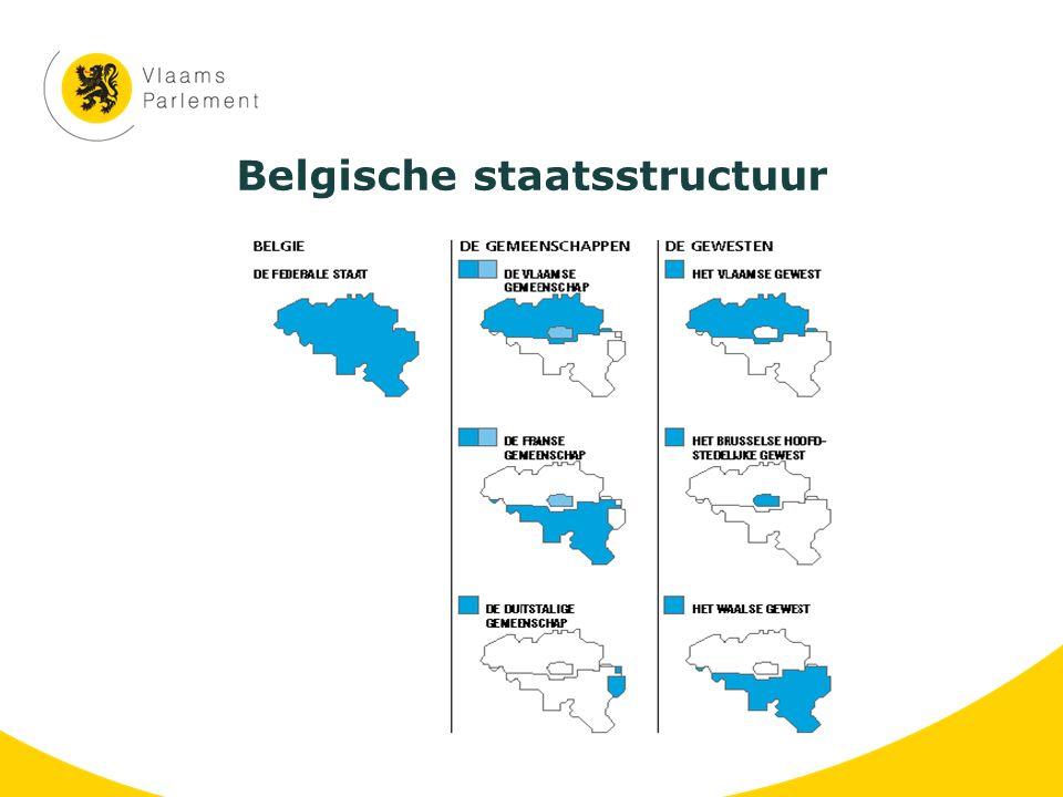 Belgische staatsstructuur
