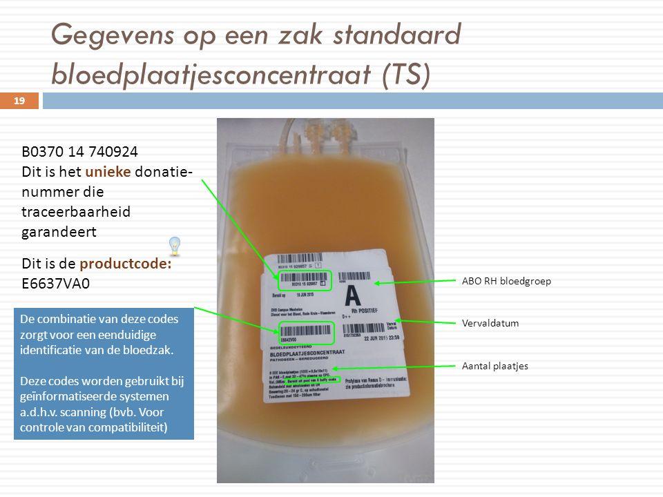 Gegevens op een zak standaard bloedplaatjesconcentraat (TS) 19 B0370 14 740924 Dit is het unieke donatie- nummer die traceerbaarheid garandeert Dit is