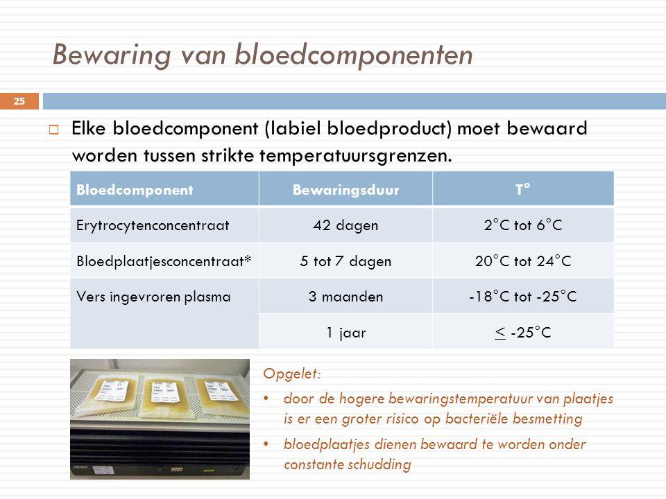 Bewaring van bloedcomponenten 25  Elke bloedcomponent (labiel bloedproduct) moet bewaard worden tussen strikte temperatuursgrenzen. Opgelet: door de