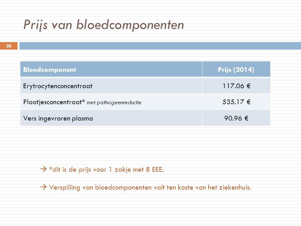 Prijs van bloedcomponenten BloedcomponentPrijs (2014) Erytrocytenconcentraat117.06 € Plaatjesconcentraat* met pathogeenreductie 535.17 € Vers ingevror