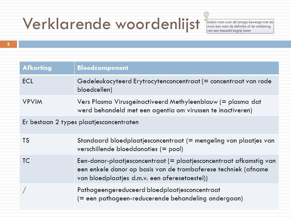 Verklarende woordenlijst AfkortingBloedcomponent ECLGedeleukocyteerd Erytrocytenconcentraat (= concentraat van rode bloedcellen) VPVIMVers Plasma Viru