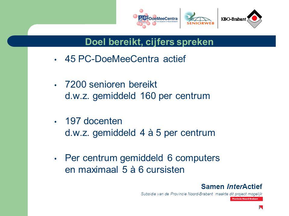 Subsidie van de Provincie Noord-Brabant maakte dit project mogelijk Samen InterActief Doel bereikt, cijfers spreken 45 PC-DoeMeeCentra actief 7200 senioren bereikt d.w.z.
