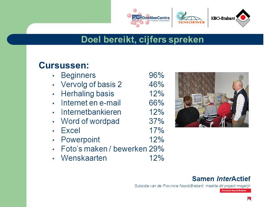 Subsidie van de Provincie Noord-Brabant maakte dit project mogelijk Samen InterActief Doel bereikt, cijfers spreken Cursusprijs gemiddeld 4 tot 6 euro per uur Hèt PC-DoeMeeCentrum bestaat niet verschil in grootte wel of niet samenwerken