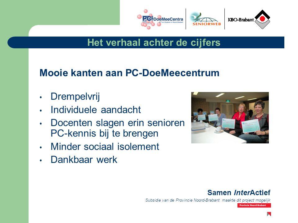 Subsidie van de Provincie Noord-Brabant maakte dit project mogelijk Samen InterActief Het verhaal achter de cijfers Mooie kanten aan PC-DoeMeecentrum Drempelvrij Individuele aandacht Docenten slagen erin senioren PC-kennis bij te brengen Minder sociaal isolement Dankbaar werk