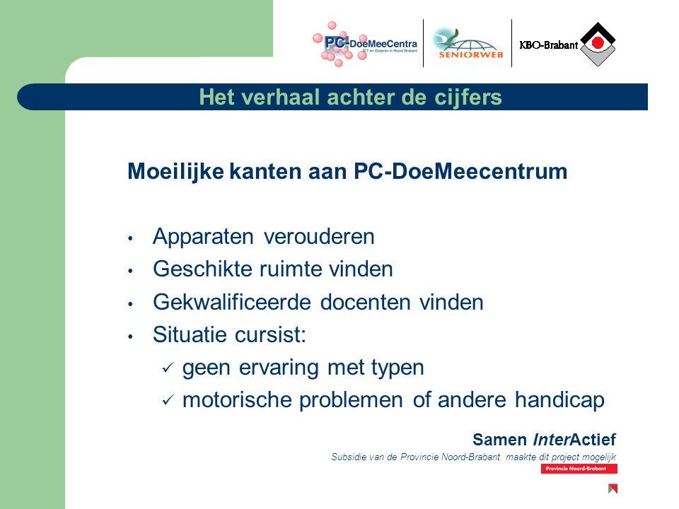 Subsidie van de Provincie Noord-Brabant maakte dit project mogelijk Samen InterActief Ondersteuning aan PC-DoeMeeCentra KBO-Brabant, de trekker Vooral hulp bij opstarten nieuwe centra advies netwerken bemiddelen Moeilijk te bereiken doelgroepen 50plusnet financiële regeling allochtone senioren