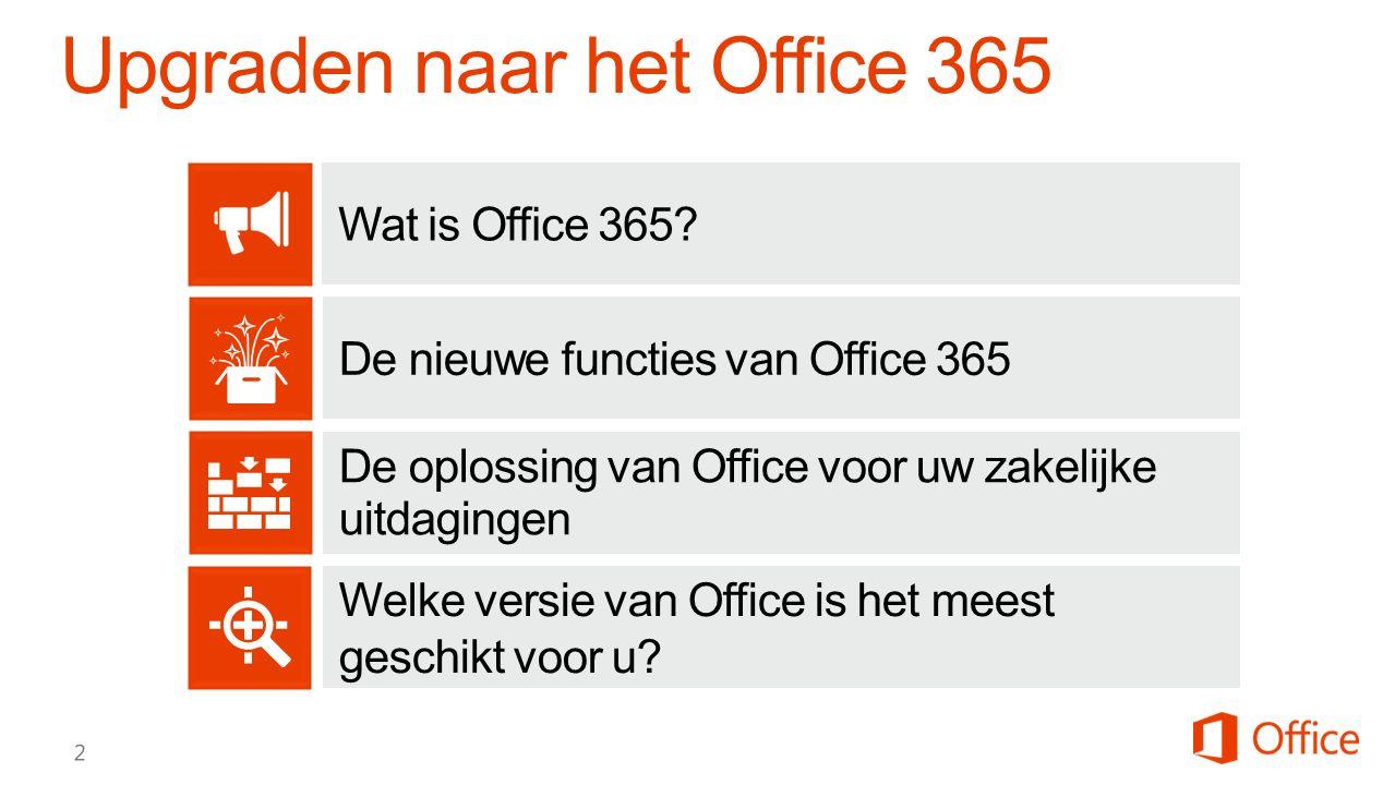 De oplossing van Office voor uw zakelijke uitdagingen De nieuwe functies van Office 365 Welke versie van Office is het meest geschikt voor u.