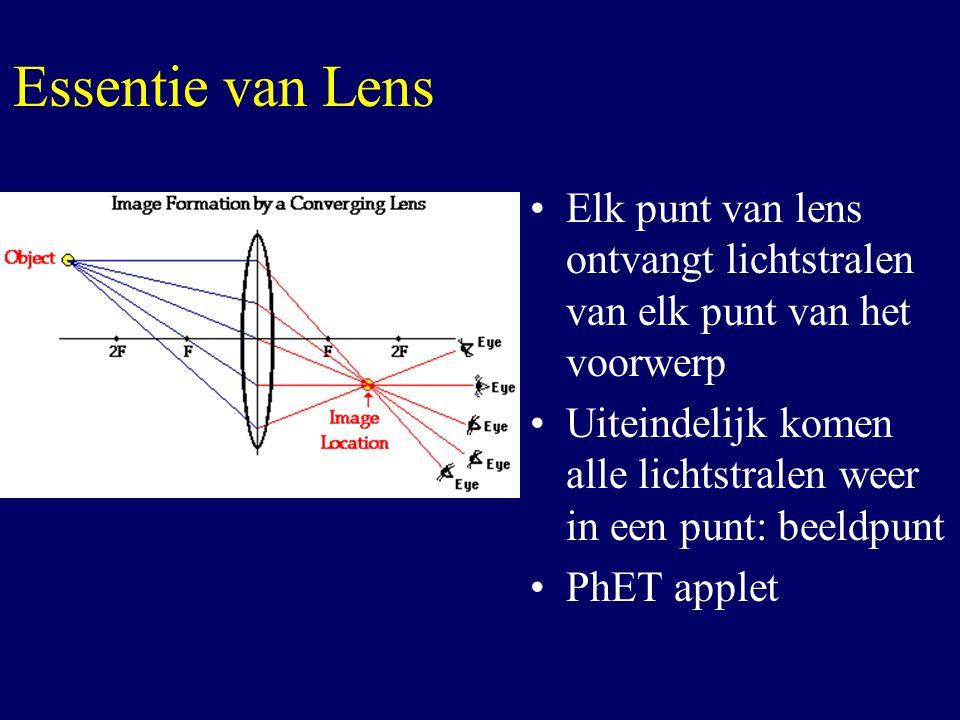 Essentie van Lens Elk punt van lens ontvangt lichtstralen van elk punt van het voorwerp Uiteindelijk komen alle lichtstralen weer in een punt: beeldpu