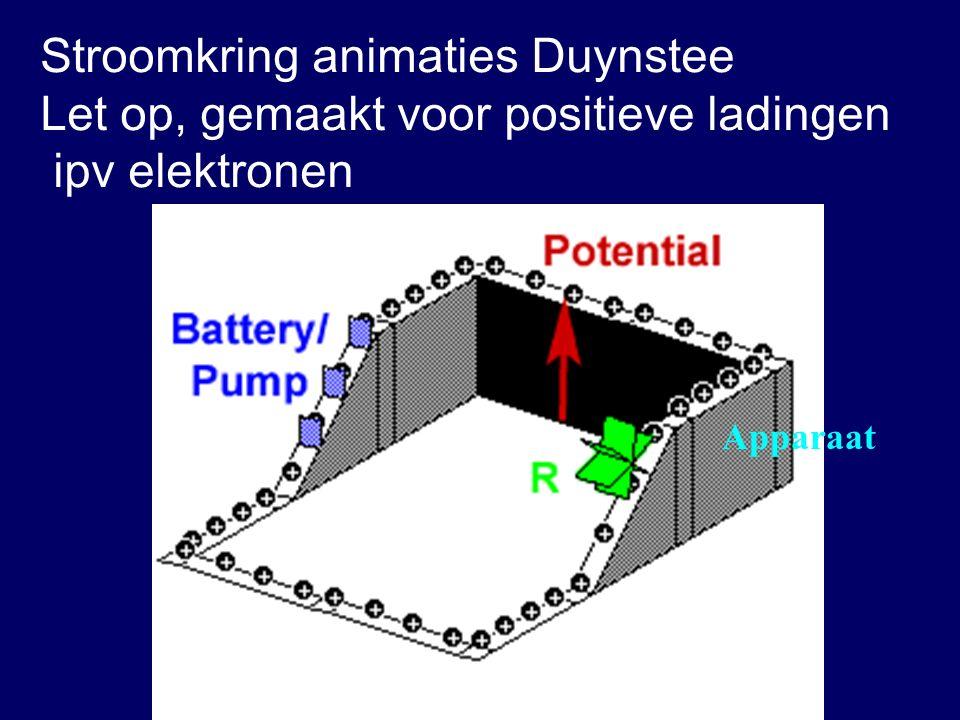 Apparaat Stroomkring animaties Duynstee Let op, gemaakt voor positieve ladingen ipv elektronen
