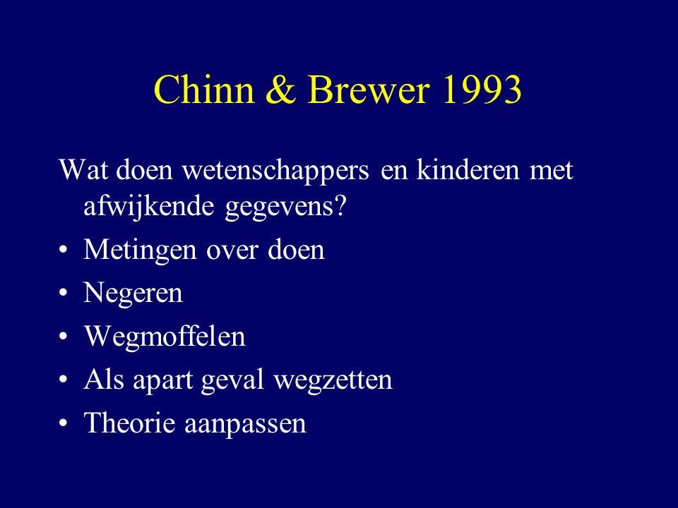 Chinn & Brewer 1993 Wat doen wetenschappers en kinderen met afwijkende gegevens? Metingen over doen Negeren Wegmoffelen Als apart geval wegzetten Theo