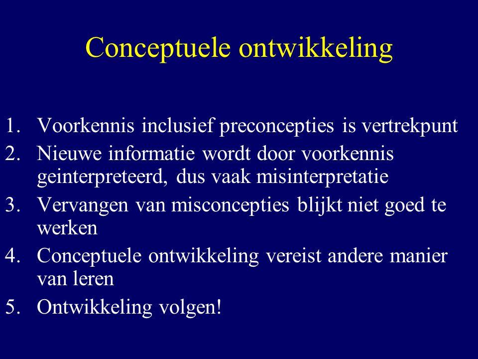 Conceptuele ontwikkeling 1.Voorkennis inclusief preconcepties is vertrekpunt 2.Nieuwe informatie wordt door voorkennis geinterpreteerd, dus vaak misin