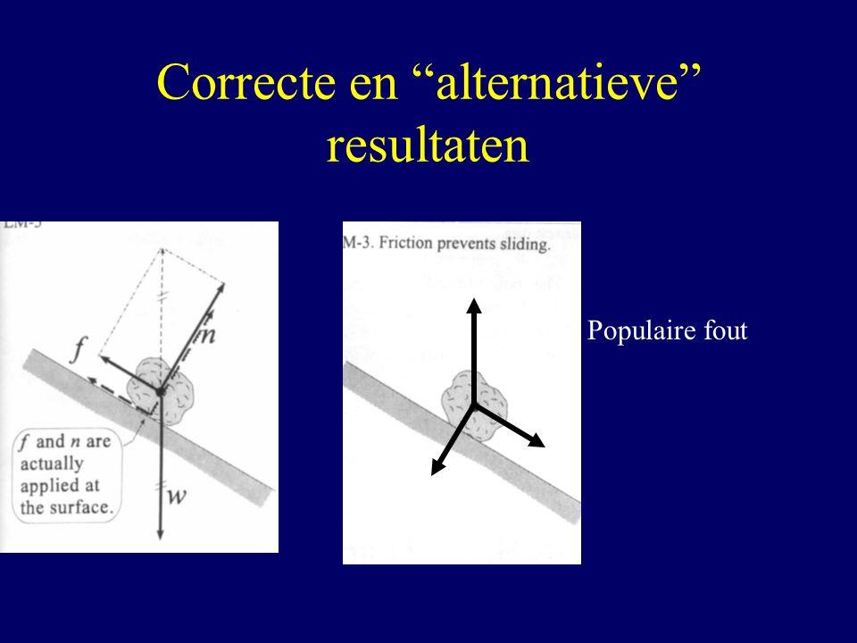"Correcte en ""alternatieve"" resultaten Populaire fout"