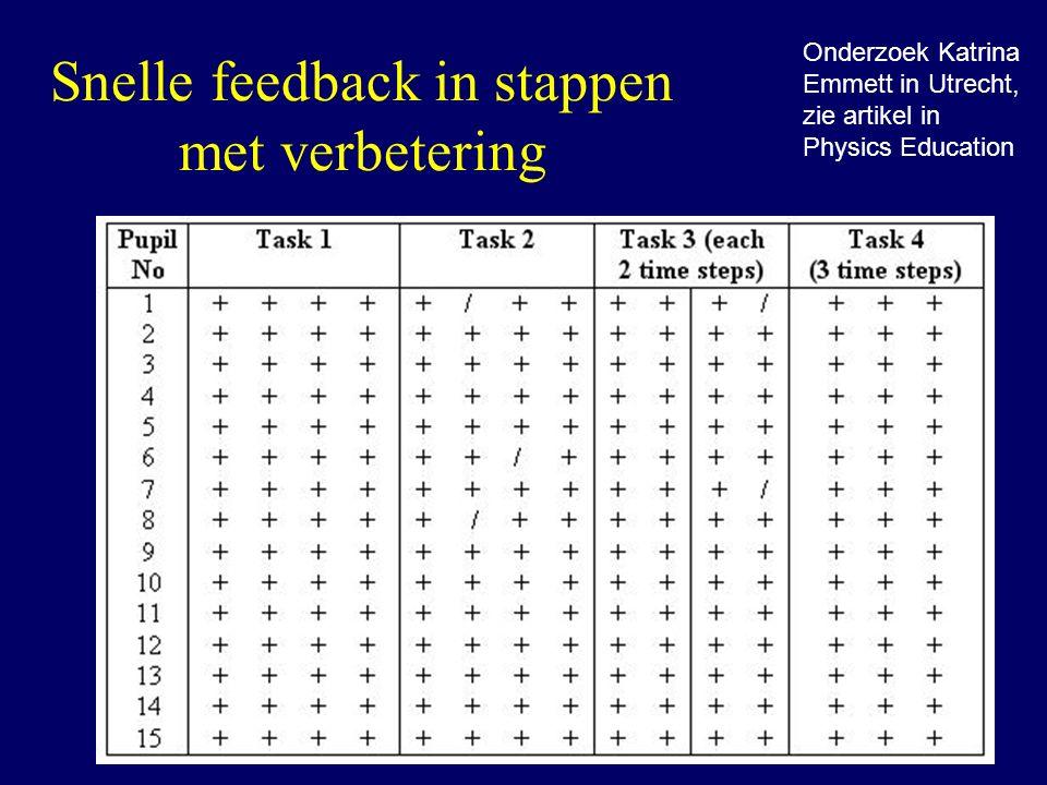 Snelle feedback in stappen met verbetering Onderzoek Katrina Emmett in Utrecht, zie artikel in Physics Education