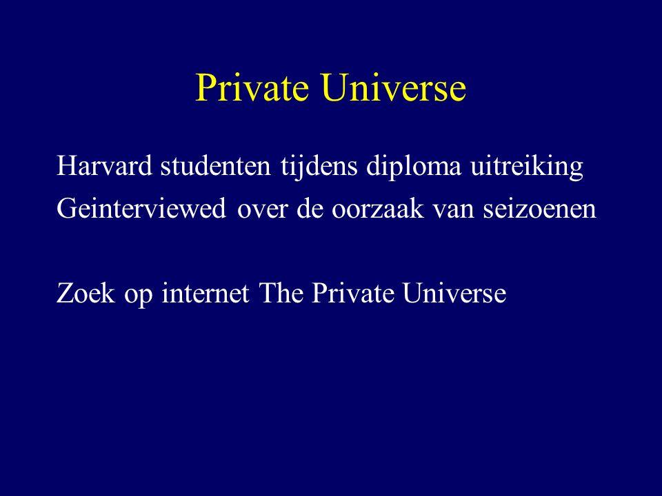 Private Universe Harvard studenten tijdens diploma uitreiking Geinterviewed over de oorzaak van seizoenen Zoek op internet The Private Universe