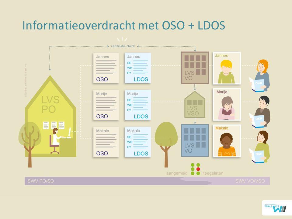 22 Informatieoverdracht met OSO + LDOS