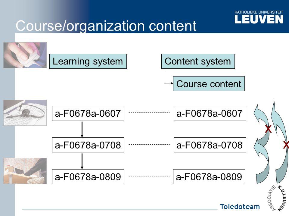 Toledoteam Course/organization content Learning systemContent system a-F0678a-0607 a-F0678a-0708 Course content a-F0678a-0809 x x