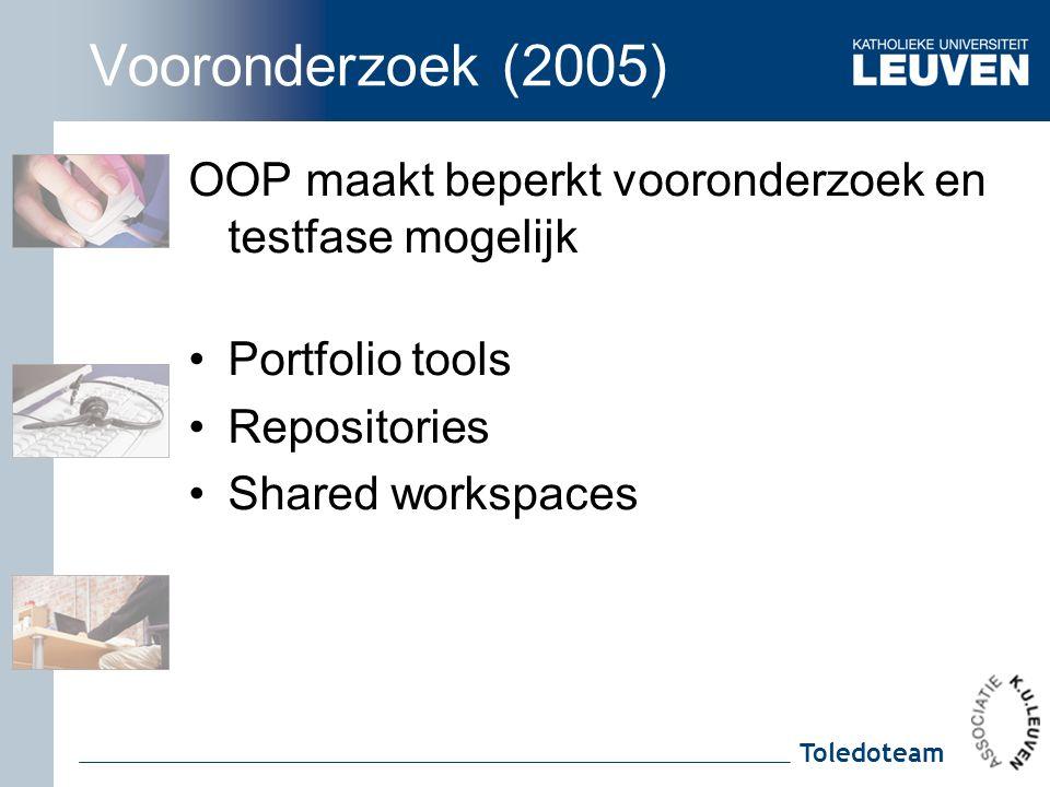 Toledoteam Vooronderzoek (2005) OOP maakt beperkt vooronderzoek en testfase mogelijk Portfolio tools Repositories Shared workspaces