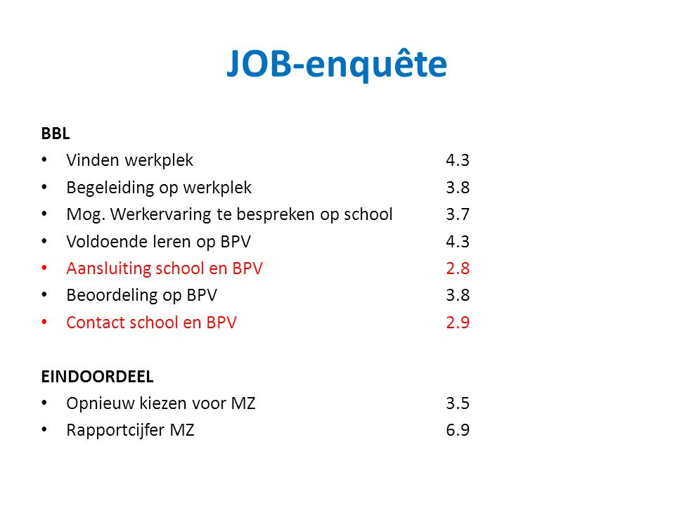 JOB-enquête BBL Vinden werkplek4.3 Begeleiding op werkplek3.8 Mog. Werkervaring te bespreken op school3.7 Voldoende leren op BPV4.3 Aansluiting school