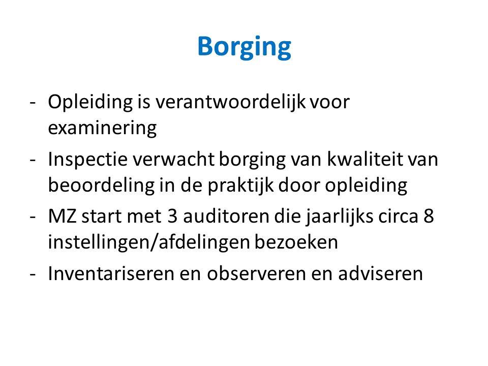 Borging 1.a.Wie controleert de bewijsstukken. 1.b.