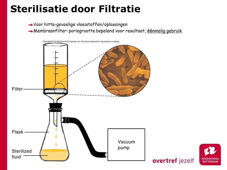 Sterilisatie door Filtratie Voor hitte-gevoelige vloeistoffen/oplossingen Membraanfilter: poriegrootte bepalend voor resultaat, éé nmalig gebruik