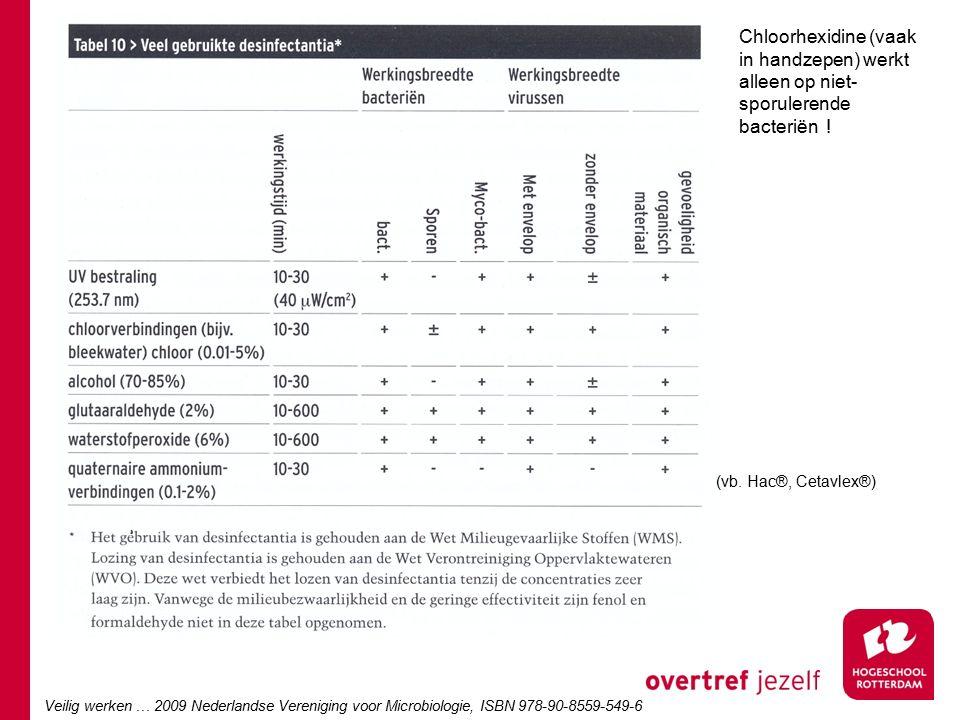 Desinfectantia Veilig werken … 2009 Nederlandse Vereniging voor Microbiologie, ISBN 978-90-8559-549-6 Chloorhexidine (vaak in handzepen) werkt alleen op niet- sporulerende bacteriën .