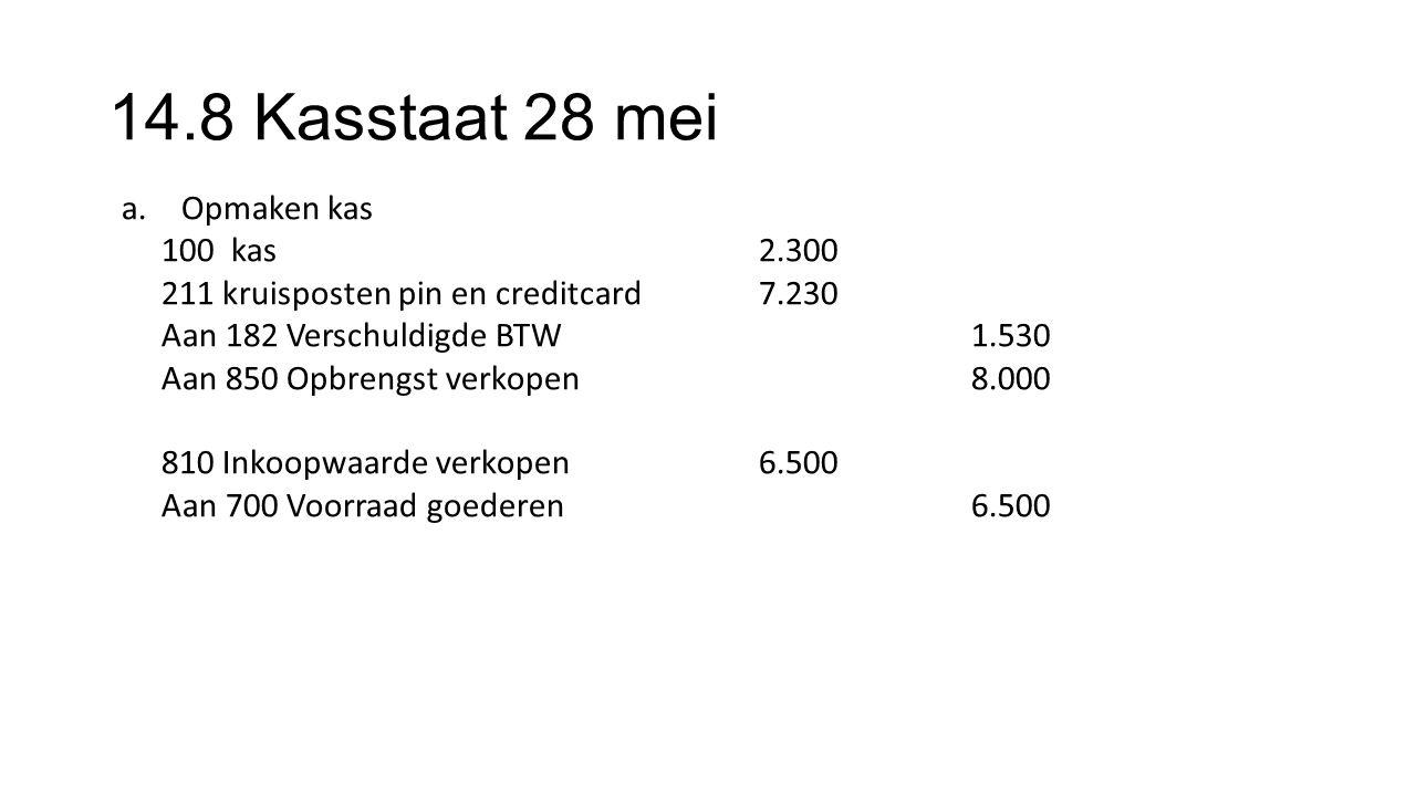 14.8 Kasstaat 28 mei a.Opmaken kas 100 kas 2.300 211 kruisposten pin en creditcard7.230 Aan 182 Verschuldigde BTW1.530 Aan 850 Opbrengst verkopen 8.000 810 Inkoopwaarde verkopen 6.500 Aan 700 Voorraad goederen 6.500