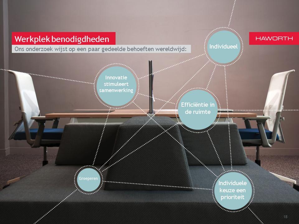 March 13th 2014 | Berlin 18 Werkplek benodigdheden Ons onderzoek wijst op een paar gedeelde behoeften wereldwijd: Innovatie stimuleert samenwerking Ef