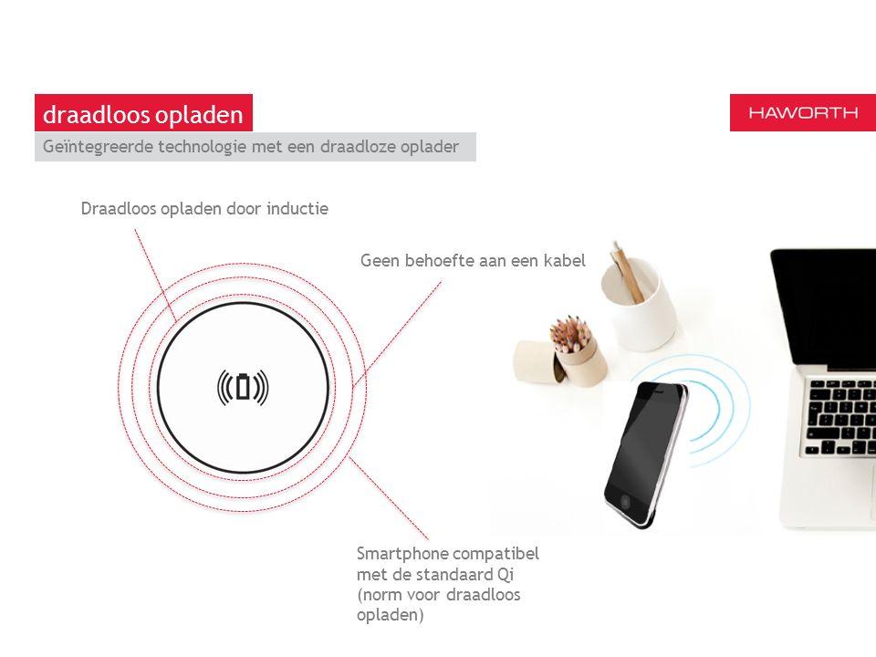 March 13th 2014 | Berlin draadloos opladen Geïntegreerde technologie met een draadloze oplader Draadloos opladen door inductie Geen behoefte aan een k