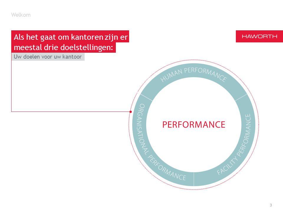 March 13th 2014 | Berlin meestal drie doelstellingen: Uw doelen voor uw kantoor Welkom 3 Als het gaat om kantoren zijn er