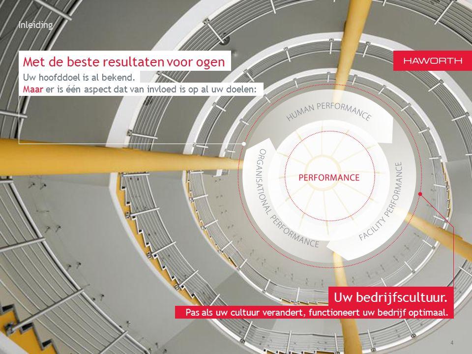 March 13th 2014 | Berlin Inleiding 4 Met de beste resultaten voor ogen Maar er is één aspect dat van invloed is op al uw doelen: Uw bedrijfscultuur.
