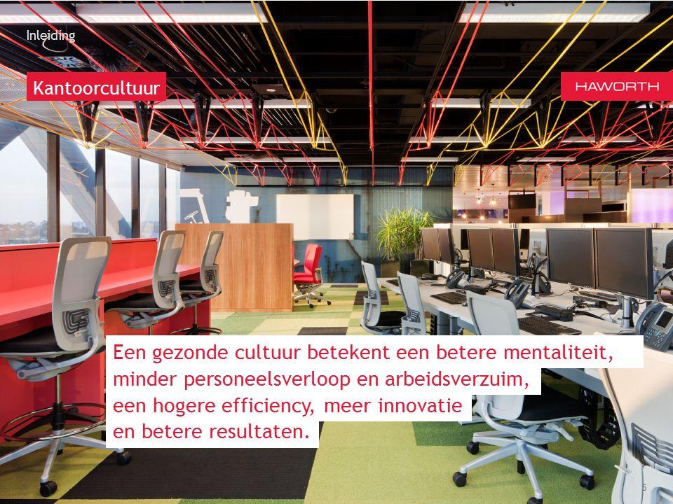 March 13th 2014 | Berlin Inleiding 6 om uw bedrijf te veranderen? Is kantoormeubilair in staat