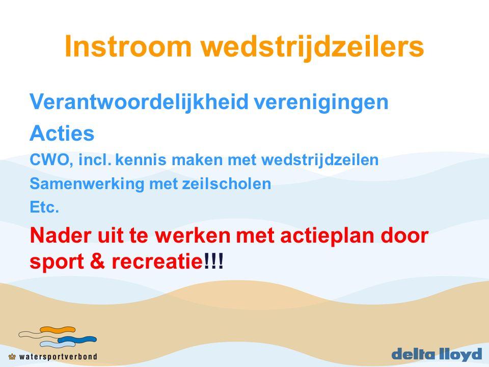 Instroom wedstrijdzeilers Verantwoordelijkheid verenigingen Acties CWO, incl.