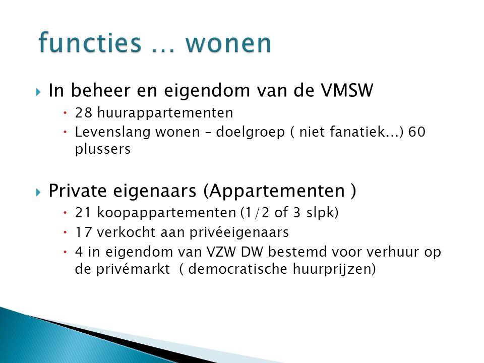  In beheer en eigendom van de VMSW  28 huurappartementen  Levenslang wonen – doelgroep ( niet fanatiek…) 60 plussers  Private eigenaars (Apparteme