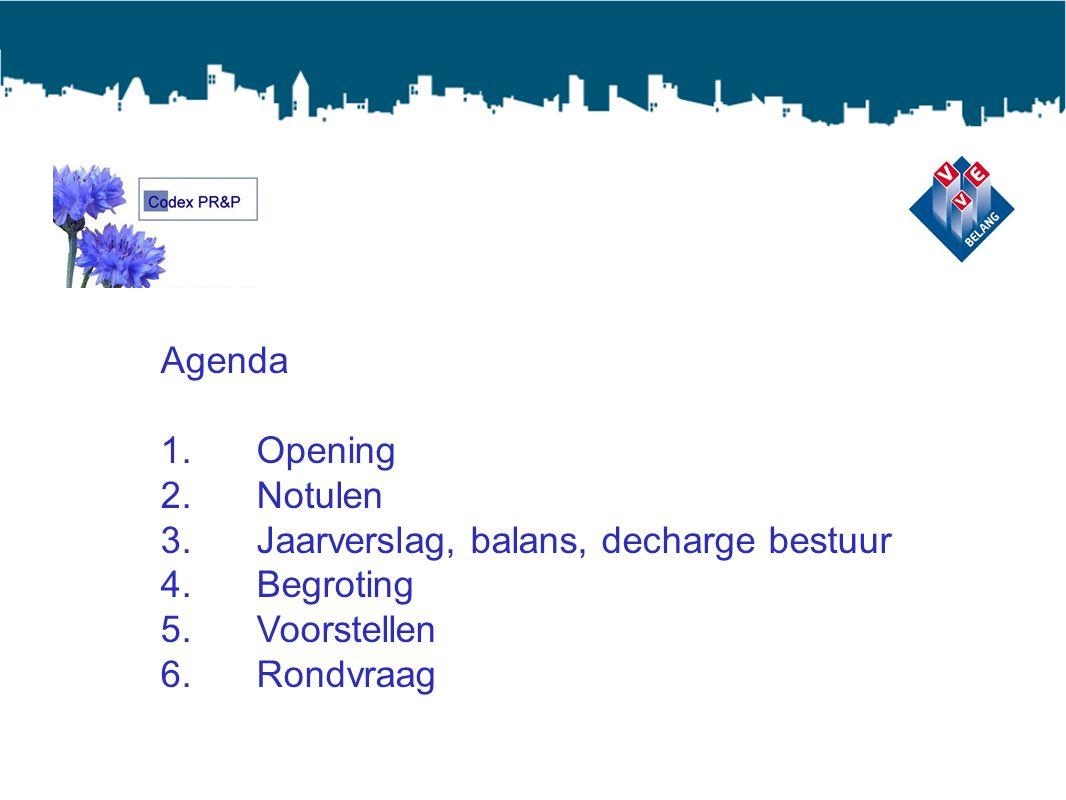 Agenda 1.Opening 2.Notulen 3.Jaarverslag, balans, decharge bestuur 4.Begroting 5.Voorstellen 6.Rondvraag