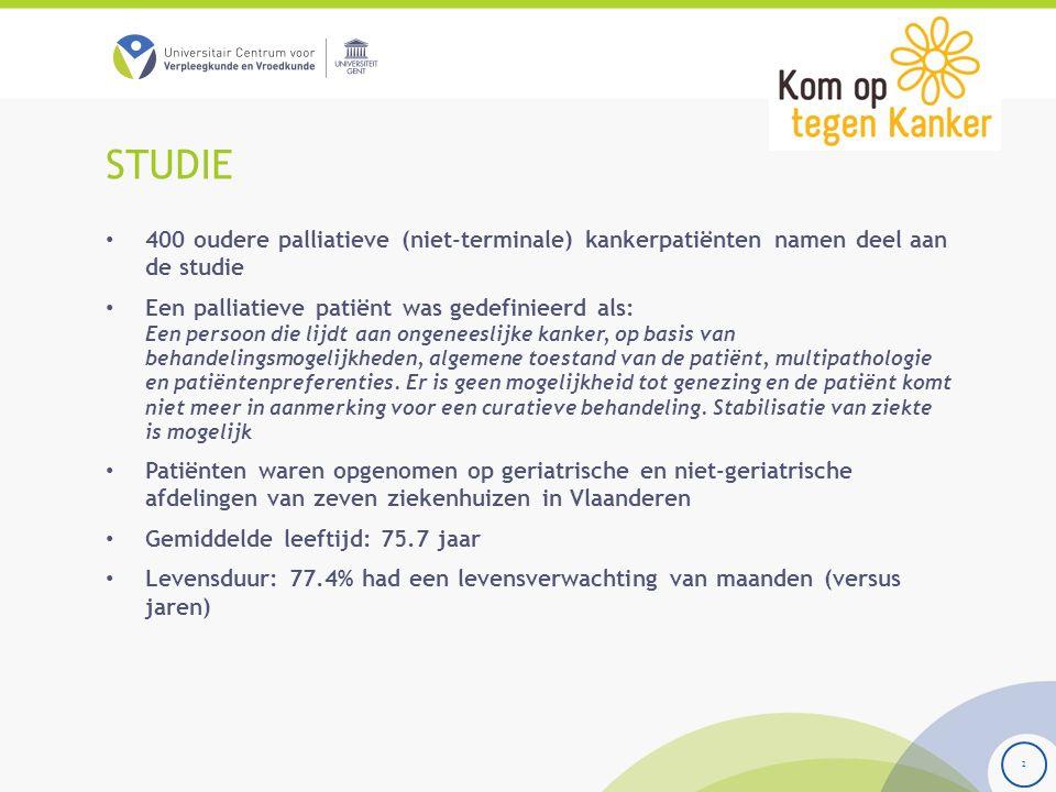 STUDIE 400 oudere palliatieve (niet-terminale) kankerpatiënten namen deel aan de studie Een palliatieve patiënt was gedefinieerd als: Een persoon die