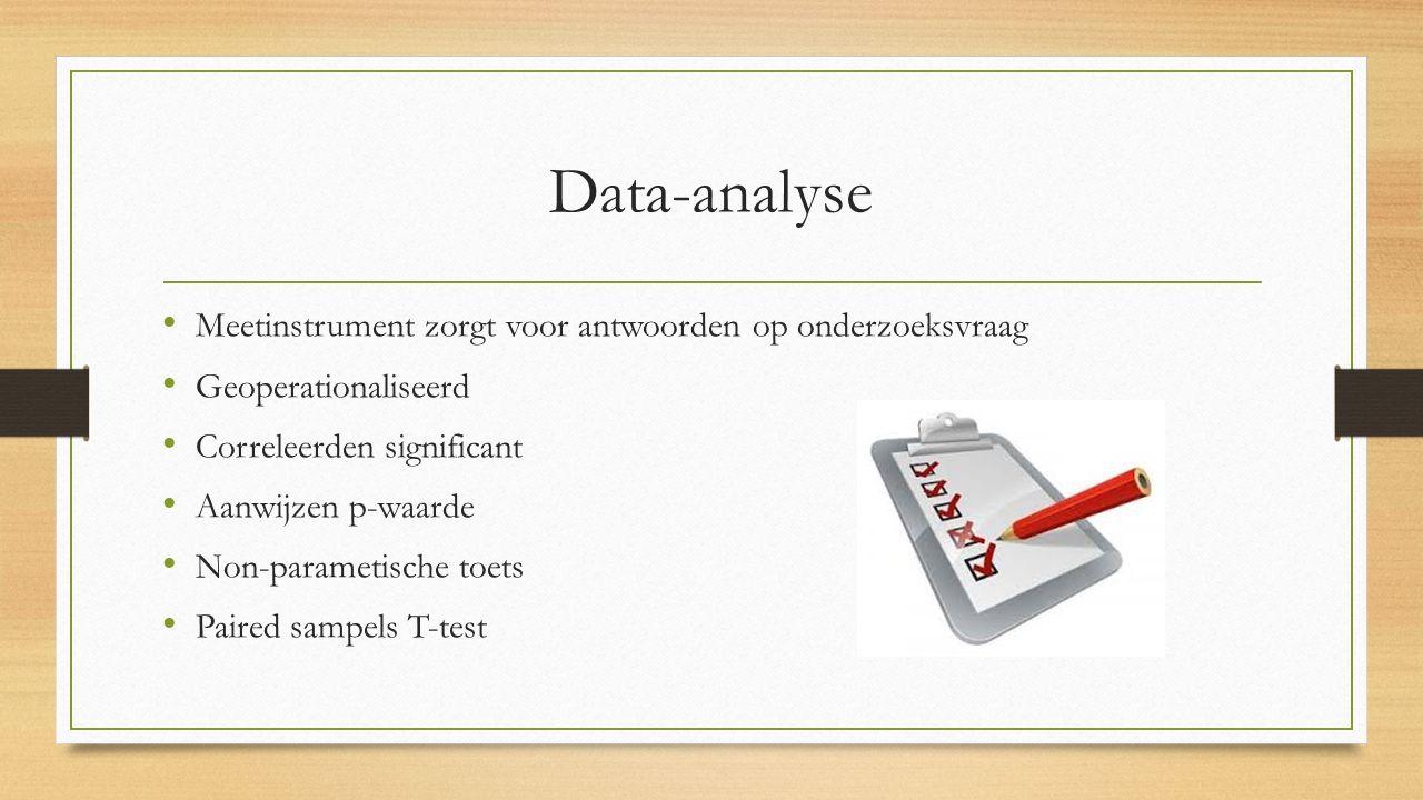 Data-analyse Meetinstrument zorgt voor antwoorden op onderzoeksvraag Geoperationaliseerd Correleerden significant Aanwijzen p-waarde Non-parametische